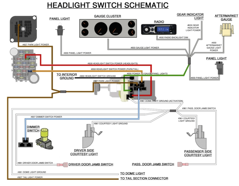 headlight switch schematic painless looking for input into finishing 2nd gen camaro harnesses 94 Camaro Wiring Diagram at gsmx.co