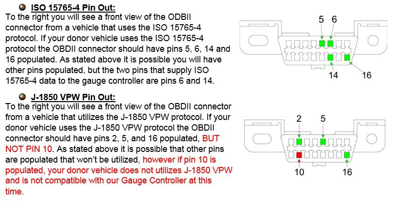 Painless Gauge Controllerdetails